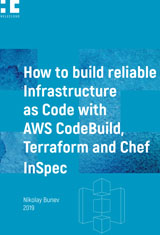 How to build reliable Infrastructure as Code